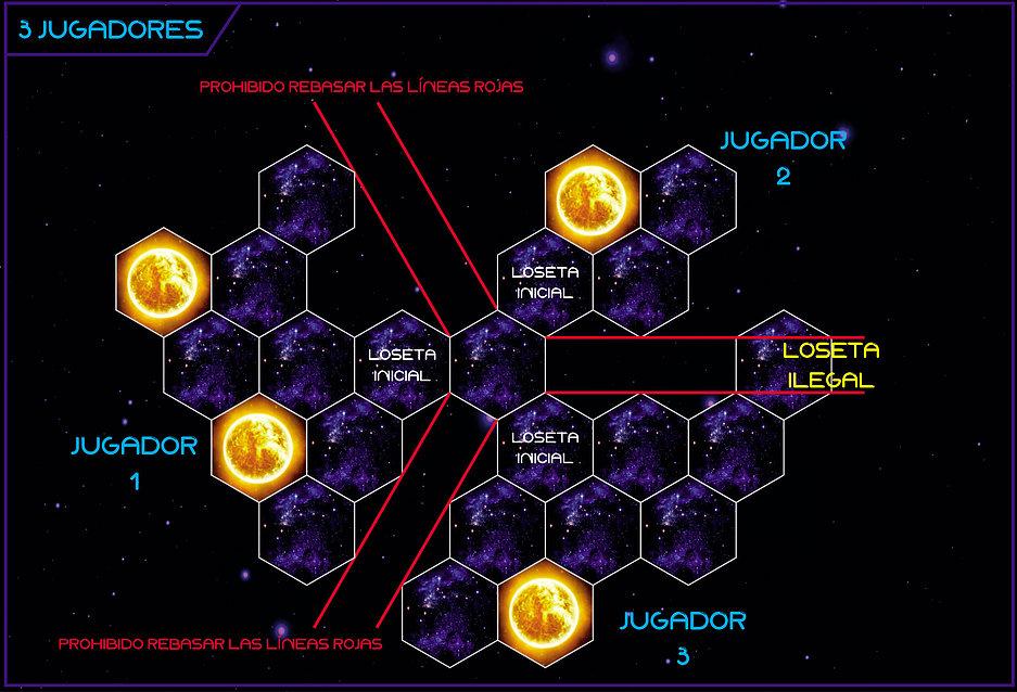 Cosmos-partida