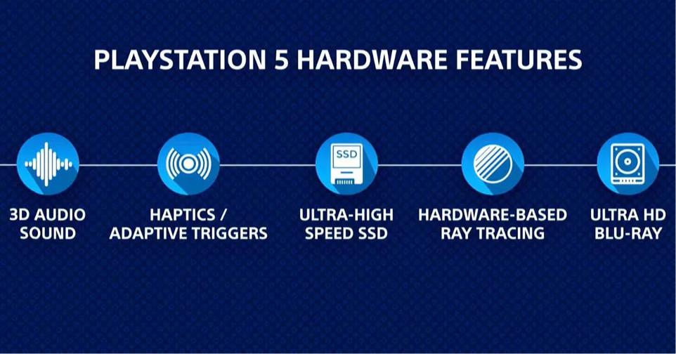 PS5 detalles